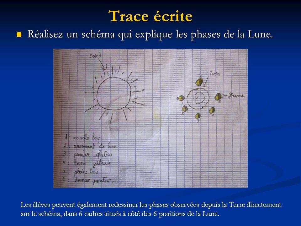 Trace écrite Réalisez un schéma qui explique les phases de la Lune. Réalisez un schéma qui explique les phases de la Lune. Les élèves peuvent égalemen