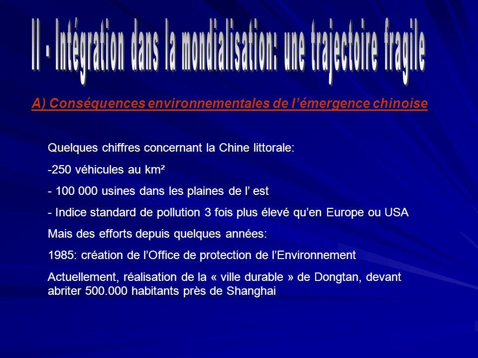 A) Conséquences environnementales de lémergence chinoise Quelques chiffres concernant la Chine littorale: -250 véhicules au km² - 100 000 usines dans