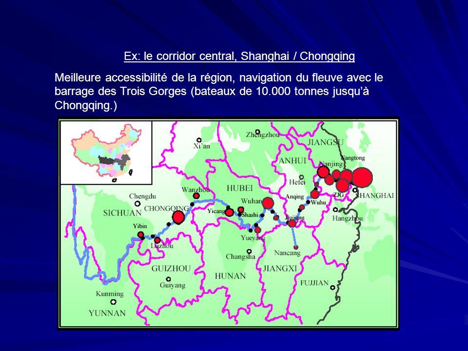 Ex: le corridor central, Shanghai / Chongqing Meilleure accessibilité de la région, navigation du fleuve avec le barrage des Trois Gorges (bateaux de