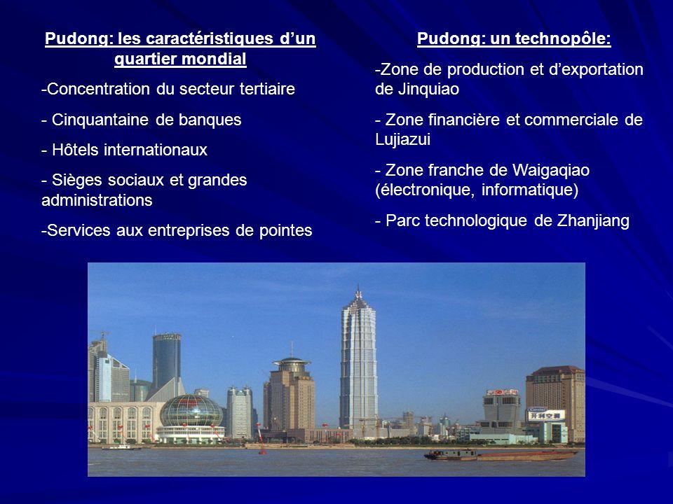 Pudong: les caractéristiques dun quartier mondial -Concentration du secteur tertiaire - Cinquantaine de banques - Hôtels internationaux - Sièges socia