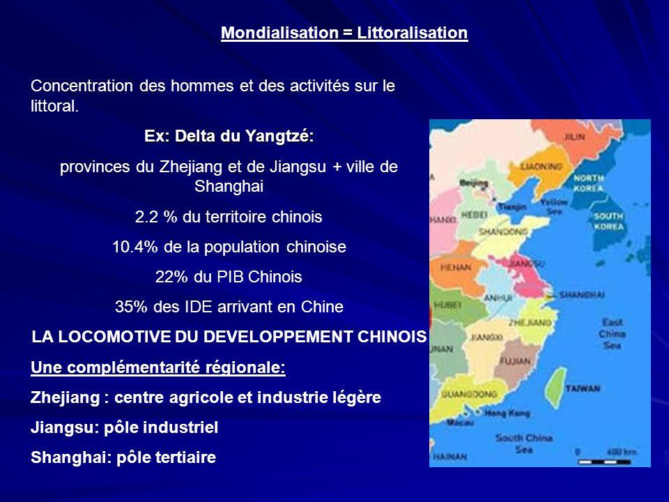 Mondialisation = Littoralisation Concentration des hommes et des activités sur le littoral. Ex: Delta du Yangtzé: provinces du Zhejiang et de Jiangsu