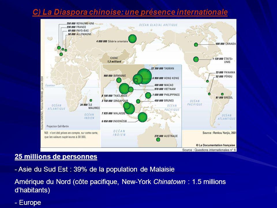C) La Diaspora chinoise: une présence internationale 25 millions de personnes - Asie du Sud Est : 39% de la population de Malaisie Amérique du Nord (c