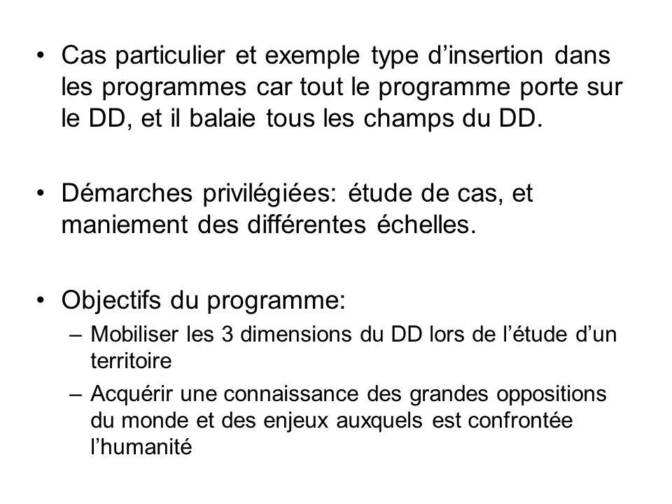 Cas particulier et exemple type dinsertion dans les programmes car tout le programme porte sur le DD, et il balaie tous les champs du DD.