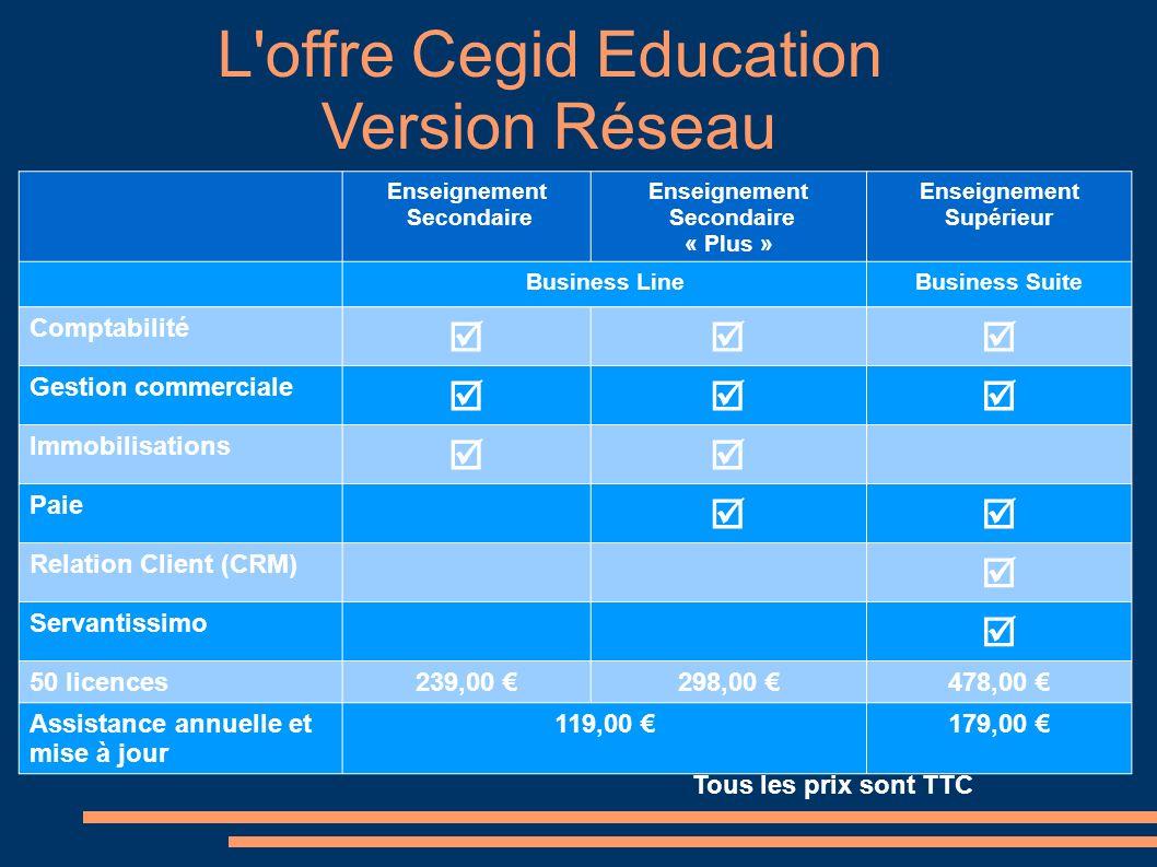 L'offre Cegid Education Version Réseau Enseignement Secondaire Enseignement Secondaire « Plus » Enseignement Supérieur Business LineBusiness Suite Com