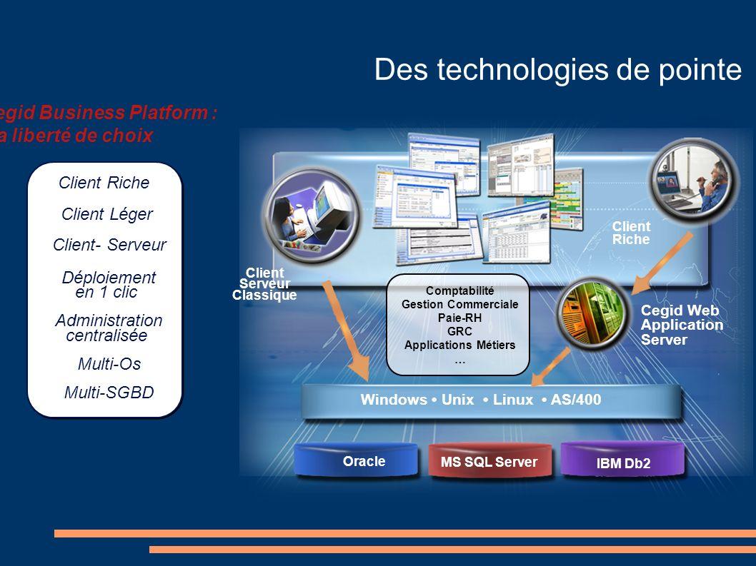 Cegid Business Platform : la liberté de choix Windows Unix Linux AS/400 Oracle MS SQL Server IBM Db2 Cegid Web Application Server Client Riche Client
