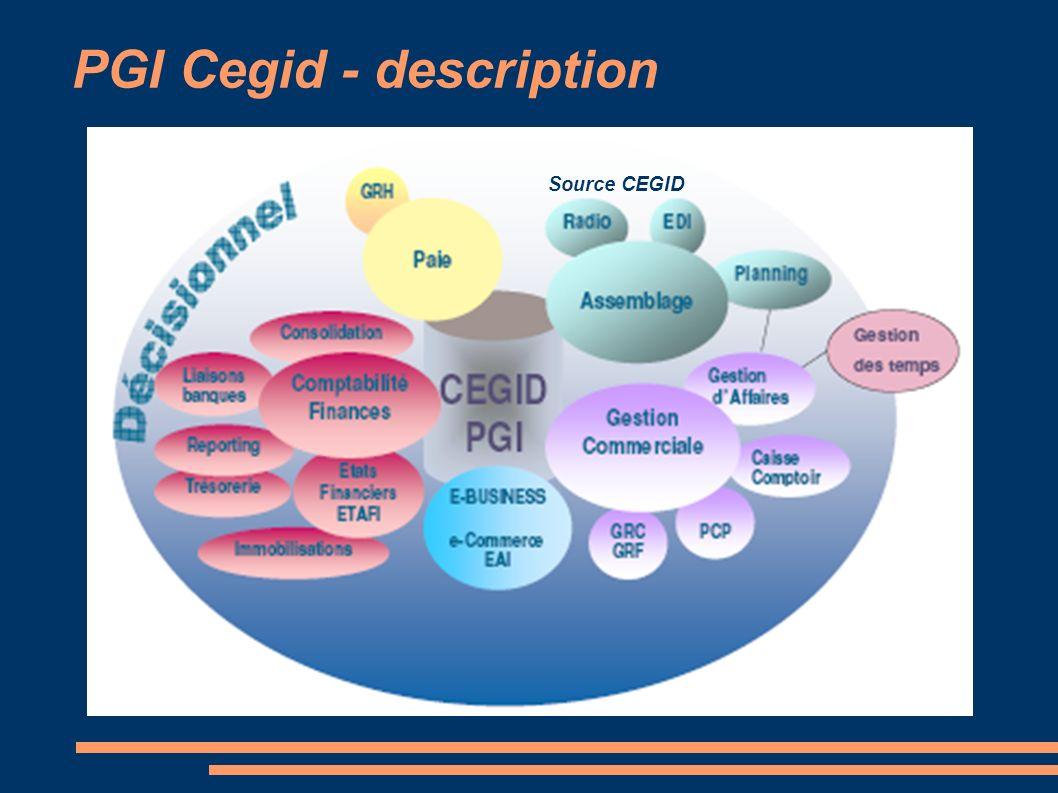 PGI Cegid - description Source CEGID
