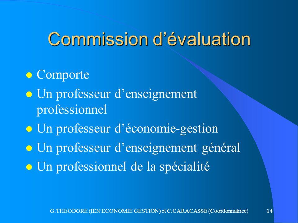 G.THEODORE (IEN ECONOMIE GESTION) et C.CARACASSE (Coordonnatrice)14 Commission dévaluation l Comporte l Un professeur denseignement professionnel l Un