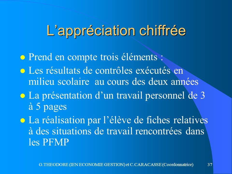 G.THEODORE (IEN ECONOMIE GESTION) et C.CARACASSE (Coordonnatrice)37 Lappréciation chiffrée l Prend en compte trois éléments : l Les résultats de contr
