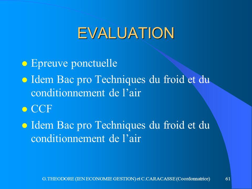 G.THEODORE (IEN ECONOMIE GESTION) et C.CARACASSE (Coordonnatrice)61 EVALUATION l Epreuve ponctuelle l Idem Bac pro Techniques du froid et du condition