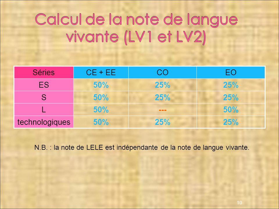 SériesCE + EECOEO ES50%25% S50%25% L50%---50% technologiques50%25% 10 N.B. : la note de LELE est indépendante de la note de langue vivante.