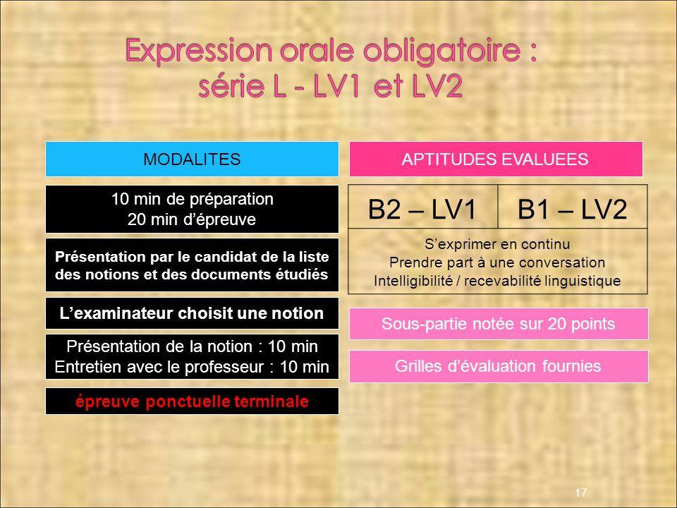 17 B2 – LV1B1 – LV2 Sexprimer en continu Prendre part à une conversation Intelligibilité / recevabilité linguistique Sous-partie notée sur 20 points é