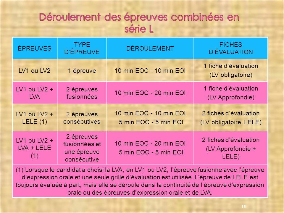 ÉPREUVES TYPE DÉPREUVE DÉROULEMENT FICHES DÉVALUATION LV1 ou LV21 épreuve10 min EOC - 10 min EOI 1 fiche dévaluation (LV obligatoire) LV1 ou LV2 + LVA