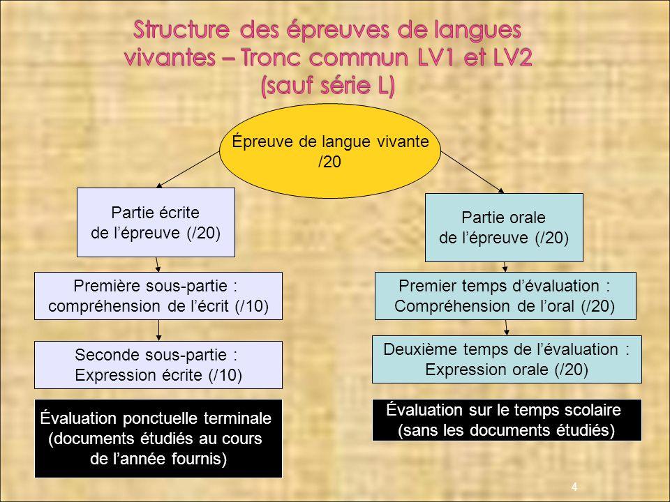 4 Épreuve de langue vivante /20 Partie écrite de lépreuve (/20) Première sous-partie : compréhension de lécrit (/10) Seconde sous-partie : Expression