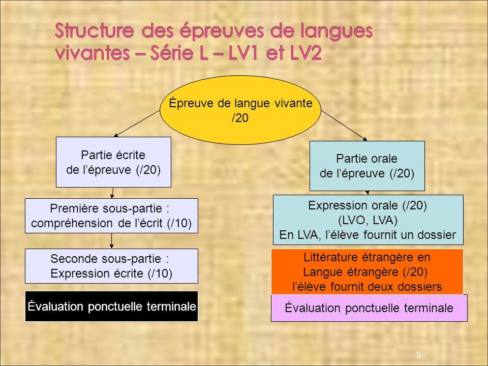 5 Épreuve de langue vivante /20 Partie écrite de lépreuve (/20) Première sous-partie : compréhension de lécrit (/10) Seconde sous-partie : Expression
