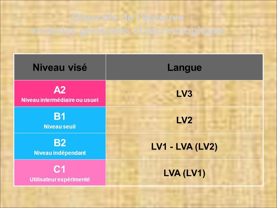 Niveau viséLangue A2 Niveau intermédiaire ou usuel LV3 B1 Niveau seuil LV2 B2 Niveau indépendant LV1 - LVA (LV2) C1 Utilisateur expérimenté LVA (LV1)