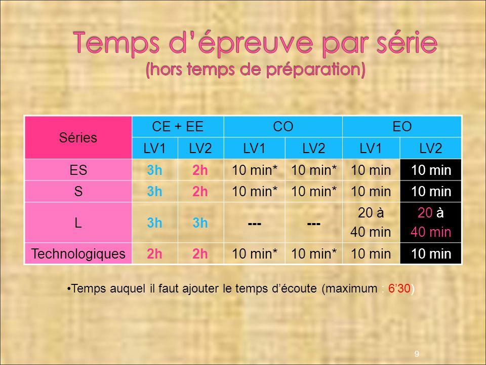 Séries CE + EECOEO LV1LV2LV1LV2LV1LV2 ES3h2h10 min* 10 min S3h2h10 min* 10 min L3h --- 20 à 40 min 20 à 40 min Technologiques2h 10 min* 10 min 9 Temps