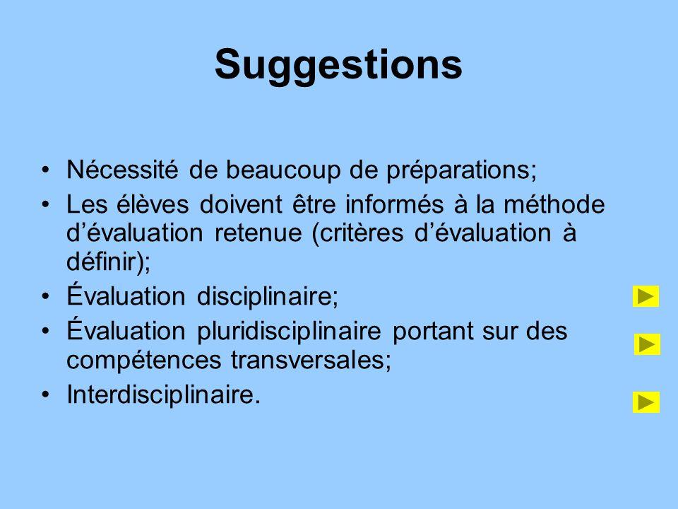 Suggestions Nécessité de beaucoup de préparations; Les élèves doivent être informés à la méthode dévaluation retenue (critères dévaluation à définir); Évaluation disciplinaire; Évaluation pluridisciplinaire portant sur des compétences transversales; Interdisciplinaire.