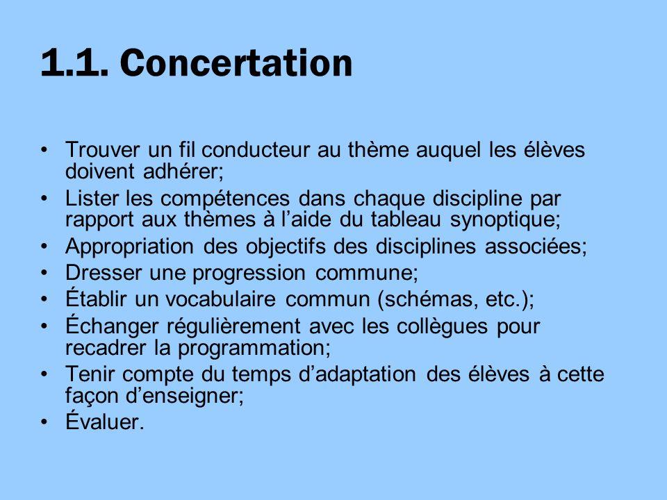 1.1. Concertation Trouver un fil conducteur au thème auquel les élèves doivent adhérer; Lister les compétences dans chaque discipline par rapport aux