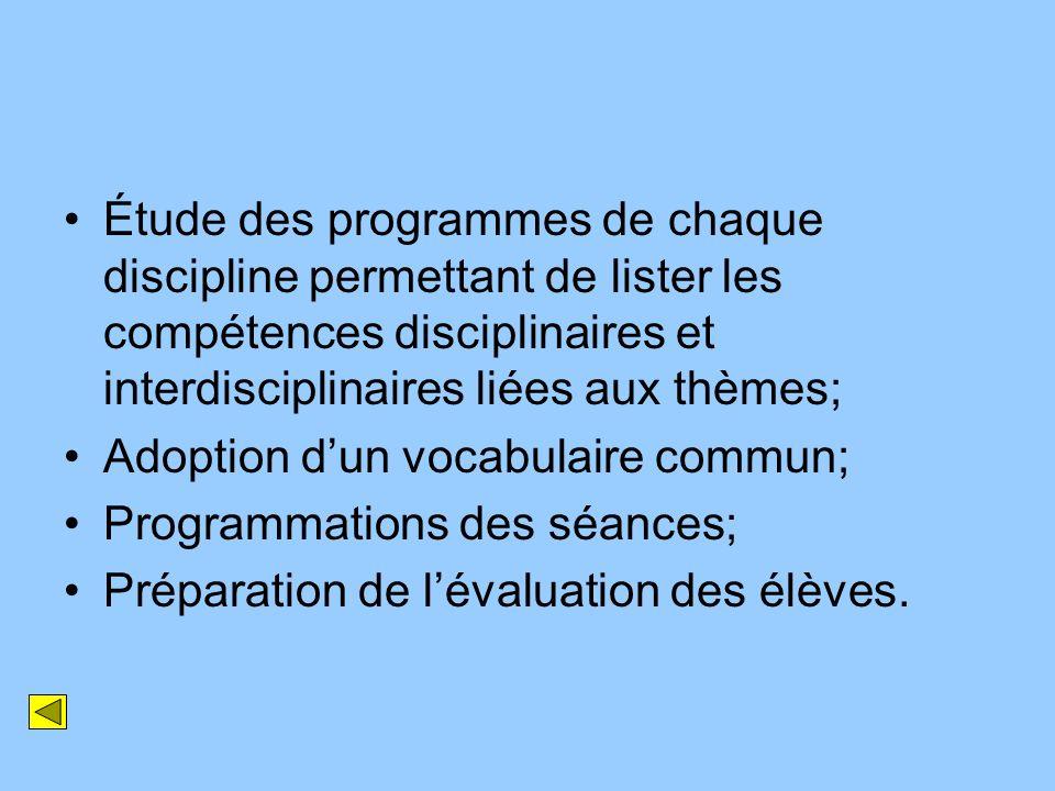 Étude des programmes de chaque discipline permettant de lister les compétences disciplinaires et interdisciplinaires liées aux thèmes; Adoption dun vocabulaire commun; Programmations des séances; Préparation de lévaluation des élèves.
