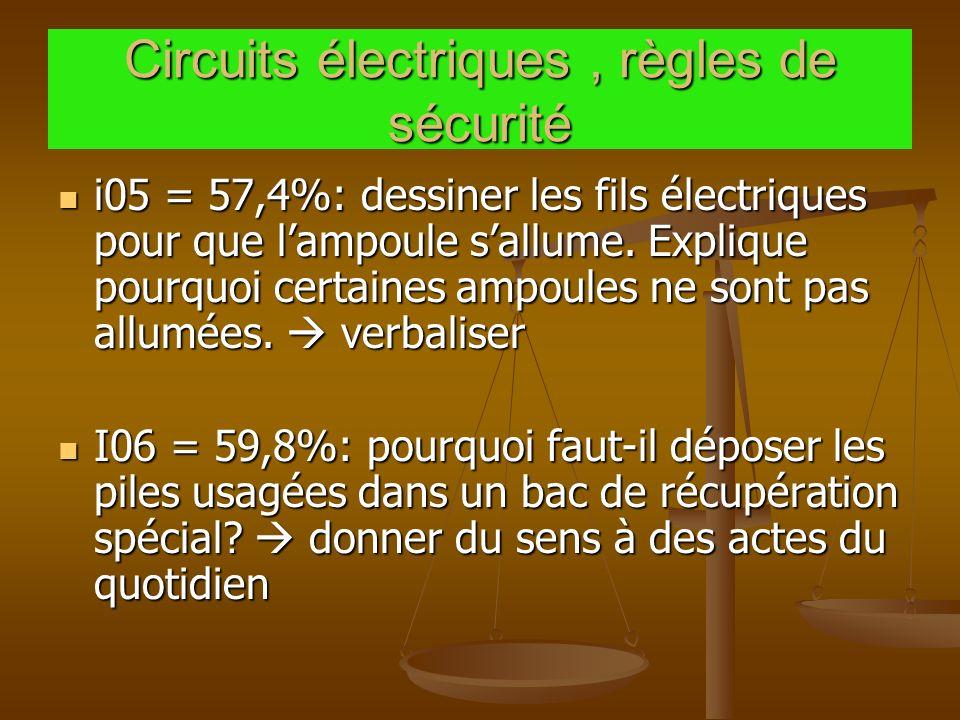 Circuits électriques, règles de sécurité i05 = 57,4%: dessiner les fils électriques pour que lampoule sallume.
