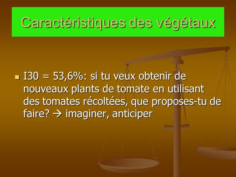 Caractéristiques des végétaux I30 = 53,6%: si tu veux obtenir de nouveaux plants de tomate en utilisant des tomates récoltées, que proposes-tu de faire.