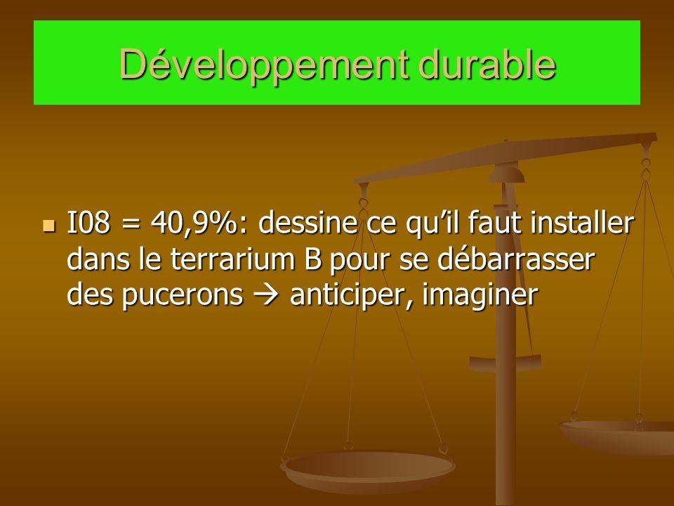 Développement durable I08 = 40,9%: dessine ce quil faut installer dans le terrarium B pour se débarrasser des pucerons anticiper, imaginer I08 = 40,9%: dessine ce quil faut installer dans le terrarium B pour se débarrasser des pucerons anticiper, imaginer