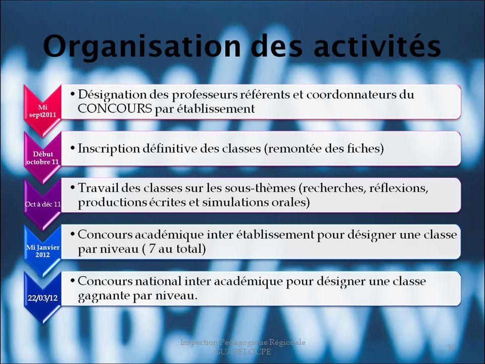 Organisation des activités Inspection Pédagogique Régionale GUADELOUPE 10