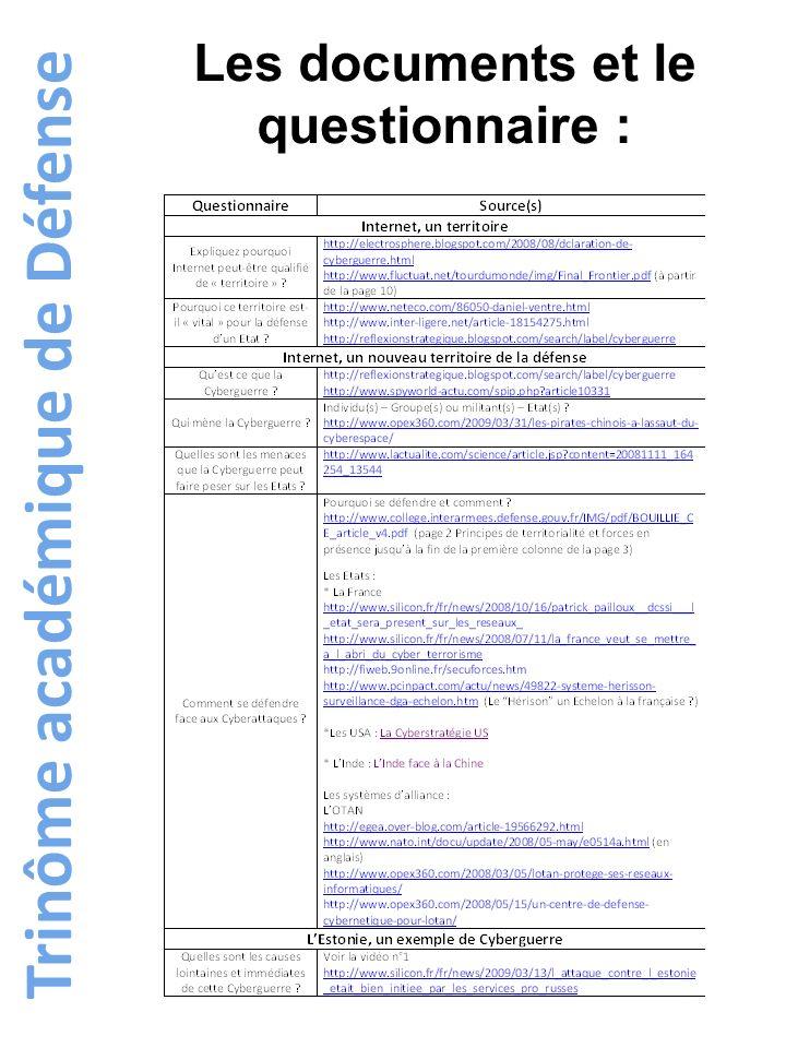 Trinôme académique de Défense Les documents et le questionnaire :