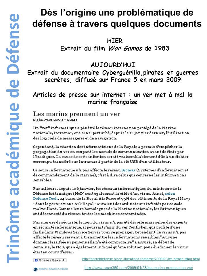 Trinôme académique de Défense Dès lorigine une problématique de défense à travers quelques documents HIER Extrait du film War Games de 1983 AUJOURDHUI