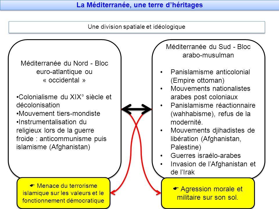 La Méditerranée, une terre dhéritages Une division spatiale et idéologique Méditerranée du Nord - Bloc euro-atlantique ou « occidental » Colonialisme