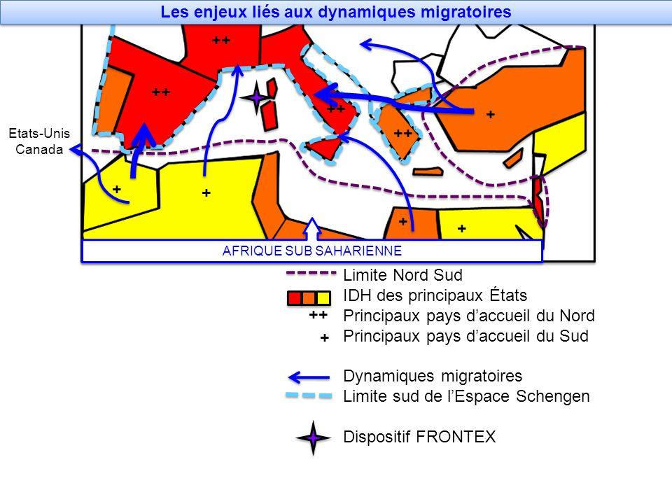Limite Nord Sud IDH des principaux États Principaux pays daccueil du Nord Principaux pays daccueil du Sud Dynamiques migratoires Limite sud de lEspace