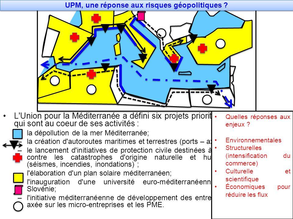 UPM, une réponse aux risques géopolitiques ? L'Union pour la Méditerranée a défini six projets prioritaires, qui sont au coeur de ses activités : –la