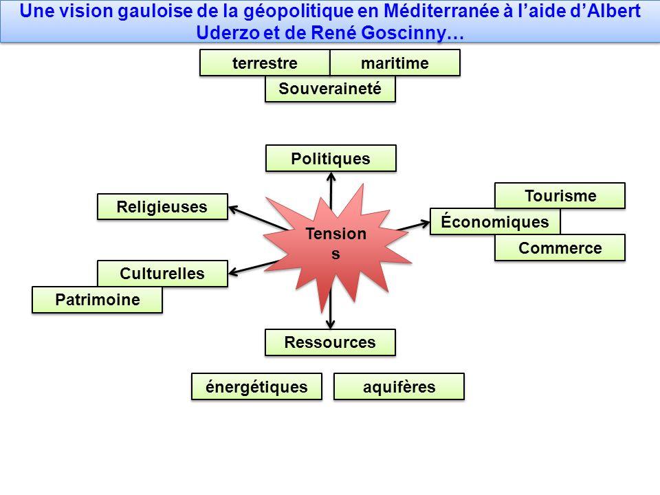Une vision gauloise de la géopolitique en Méditerranée à laide dAlbert Uderzo et de René Goscinny… Souveraineté terrestre énergétiques Ressources mari