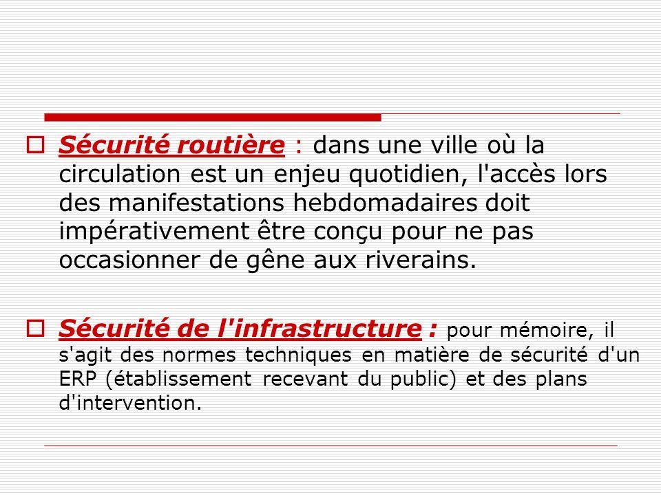 Perspectives Après la phase inaugurale, tirer en commun les enseignements des premières manifestations A moyen terme, le développement de l ouest strasbourgeois pourrait se poursuivre ( parc expo )