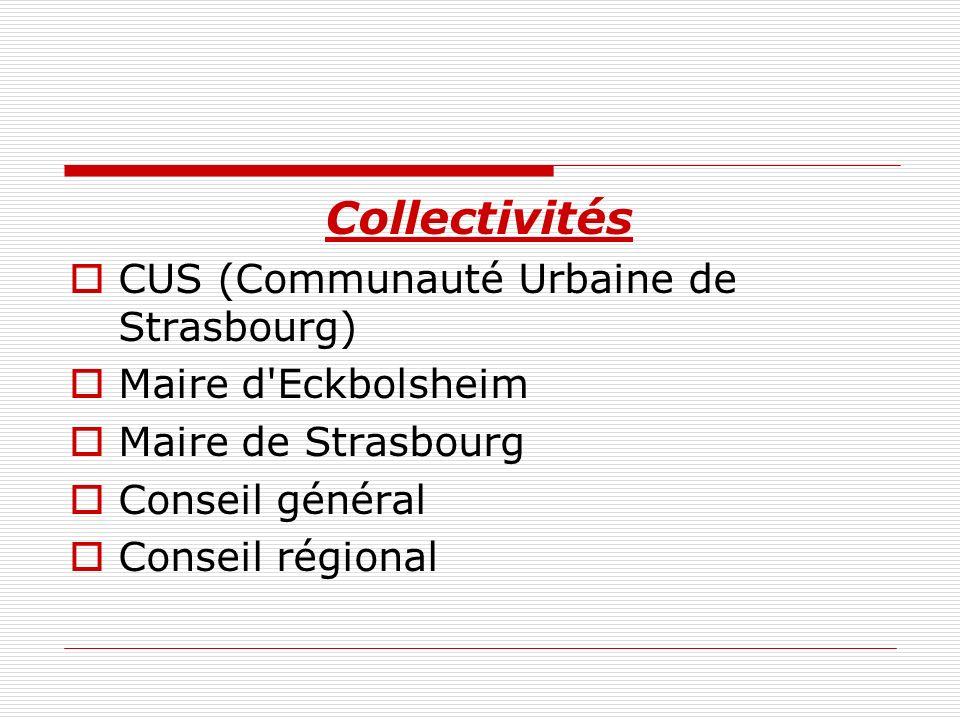 Collectivités CUS (Communauté Urbaine de Strasbourg) Maire d'Eckbolsheim Maire de Strasbourg Conseil général Conseil régional