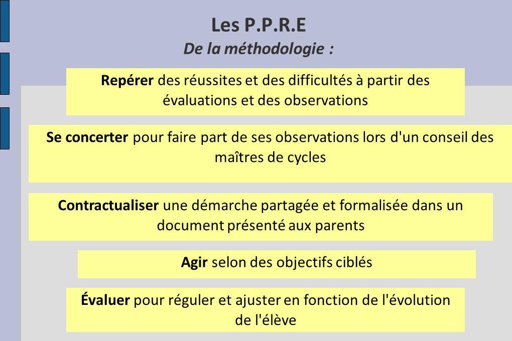 Les P.P.R.E De la méthodologie : Se concerter pour faire part de ses observations lors d'un conseil des maîtres de cycles Contractualiser une démarche