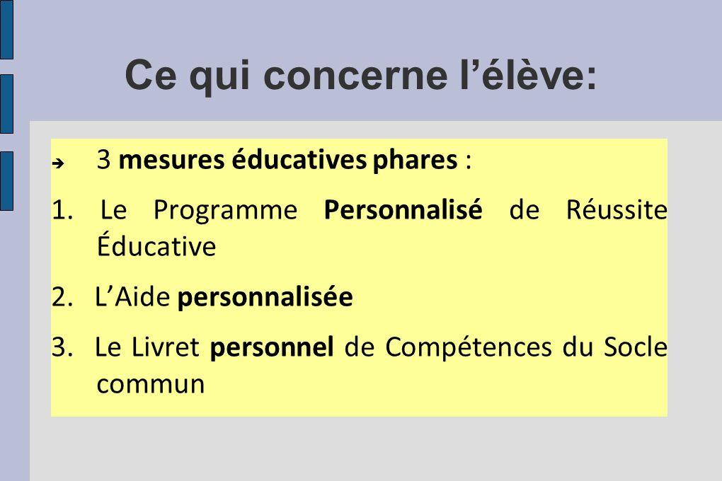 Ce qui concerne lélève: 3 mesures éducatives phares : 1. Le Programme Personnalisé de Réussite Éducative 2. LAide personnalisée 3. Le Livret personnel