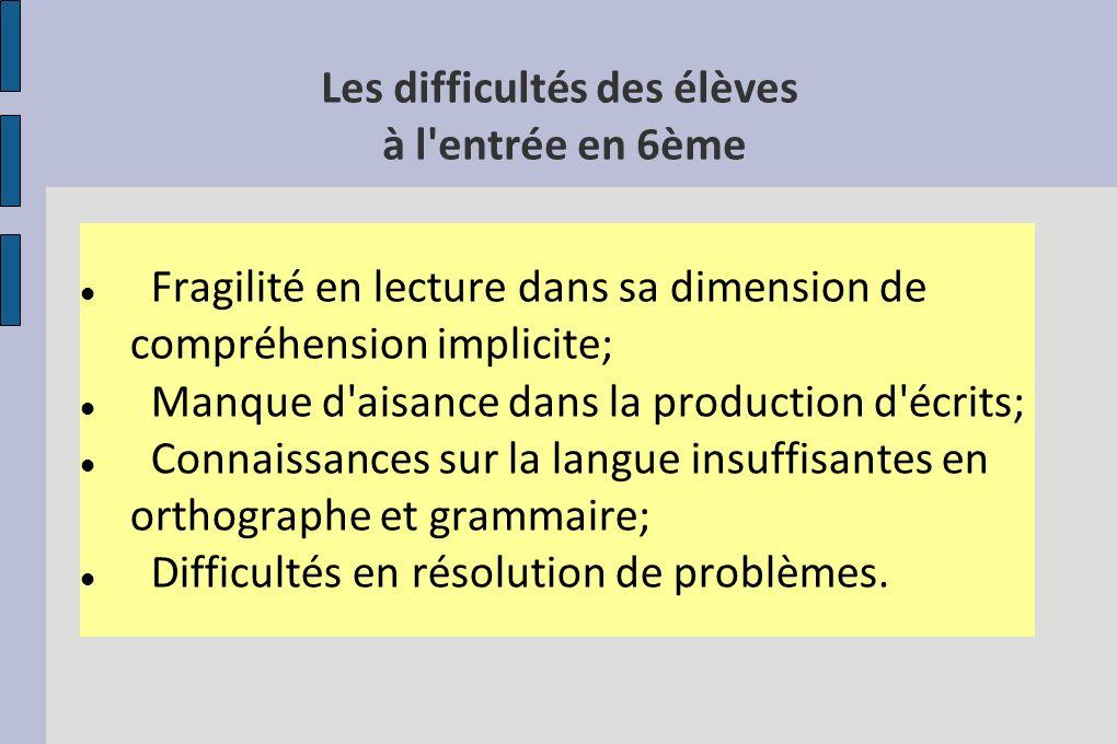 Les difficultés des élèves à l'entrée en 6ème Fragilité en lecture dans sa dimension de compréhension implicite; Manque d'aisance dans la production d