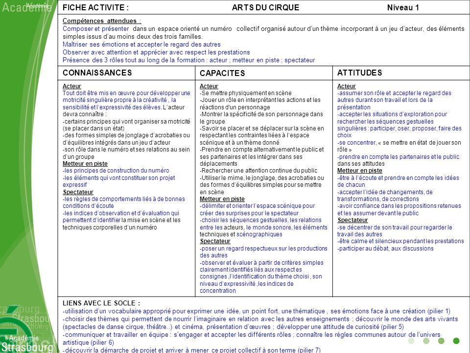 FICHE ACTIVITE : ARTS DU CIRQUE Niveau 1 Compétences attendues : Composer et présenter dans un espace orienté un numéro collectif organisé autour dun