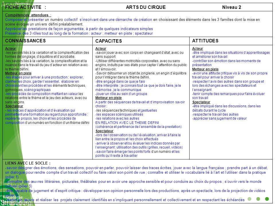 FICHE ACTIVITE : ARTS DU CIRQUE Niveau 2 Compétences attendues : Composer et présenter un numéro collectif sinscrivant dans une démarche de création e
