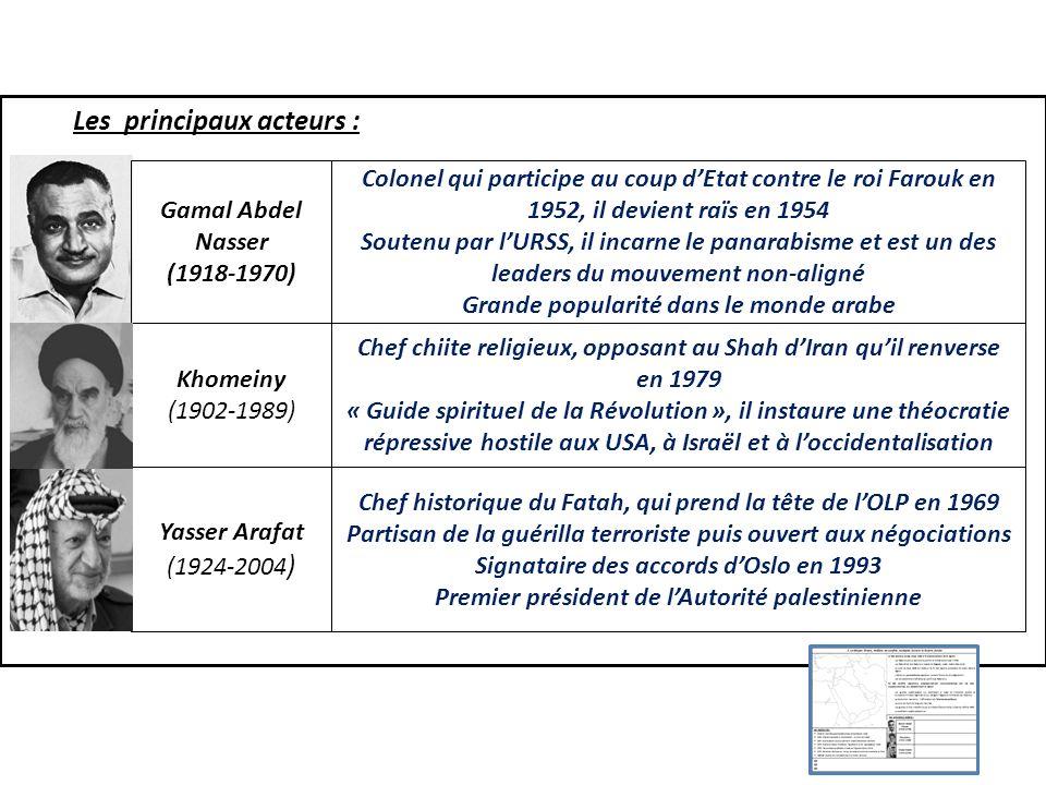 Les principaux acteurs : Gamal Abdel Nasser (1918-1970) Colonel qui participe au coup dEtat contre le roi Farouk en 1952, il devient raïs en 1954 Sout