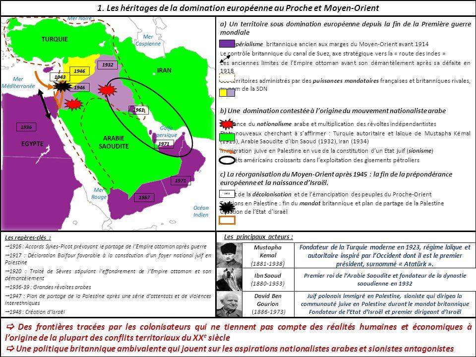 a) Un territoire sous domination européenne depuis la fin de la Première guerre mondiale Un impérialisme britannique ancien aux marges du Moyen-Orient
