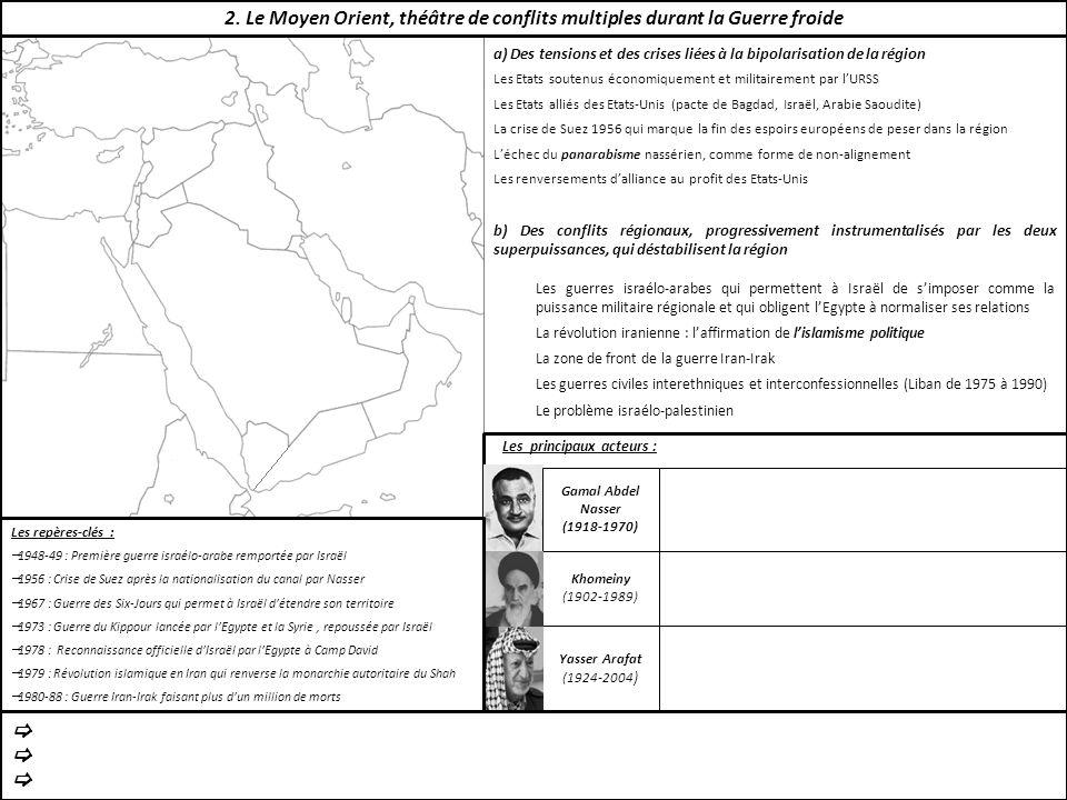 a) Des tensions et des crises liées à la bipolarisation de la région Les Etats soutenus économiquement et militairement par lURSS Les Etats alliés des