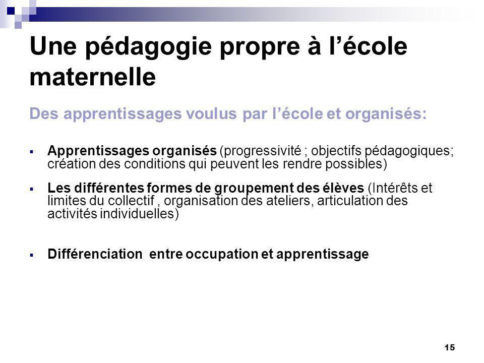 15 Une pédagogie propre à lécole maternelle Des apprentissages voulus par lécole et organisés: Apprentissages organisés (progressivité ; objectifs péd