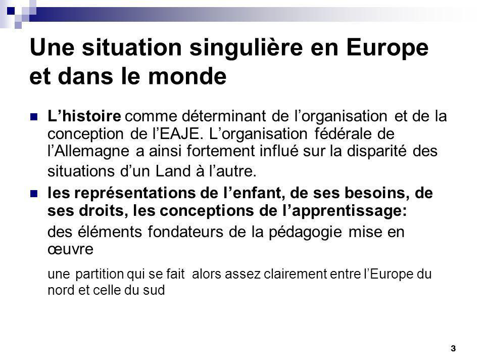 3 Une situation singulière en Europe et dans le monde Lhistoire comme déterminant de lorganisation et de la conception de lEAJE. Lorganisation fédéral