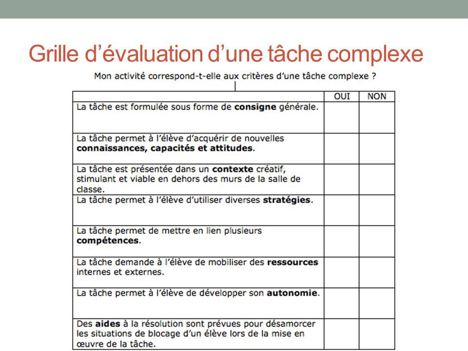 Rédiger la notice dinformation dun musée Les compétences travaillées et évaluées