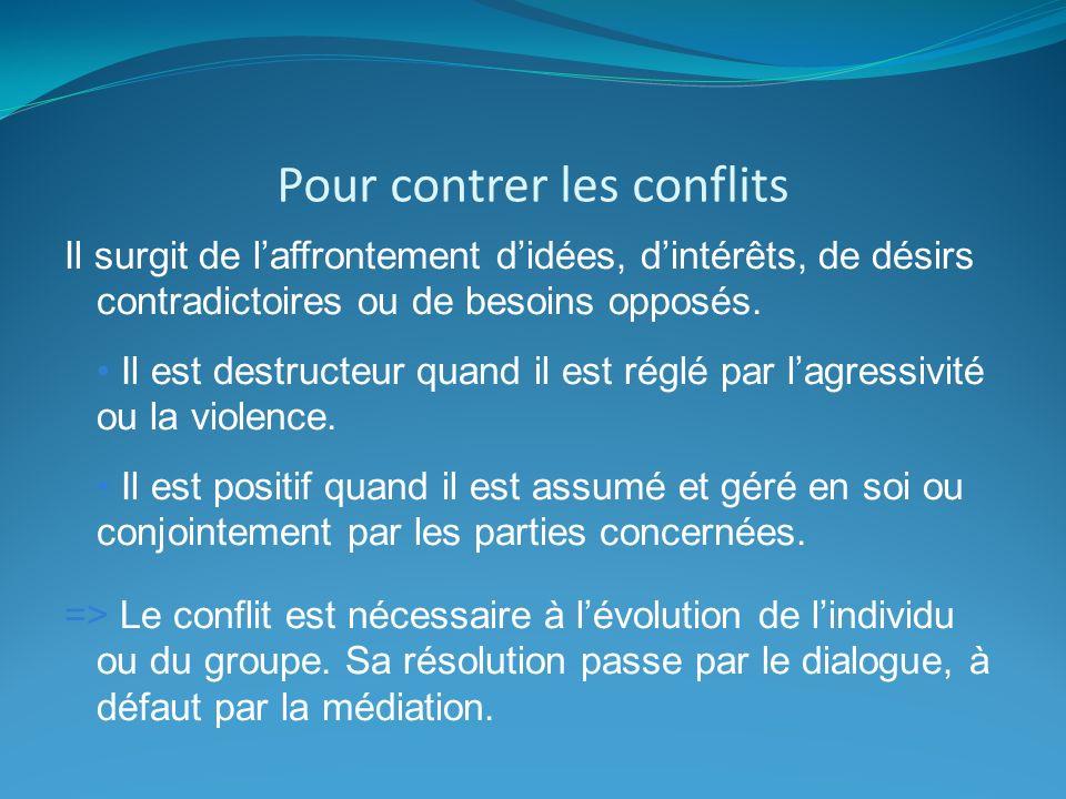 Pour contrer les conflits Il surgit de laffrontement didées, dintérêts, de désirs contradictoires ou de besoins opposés. Il est destructeur quand il e