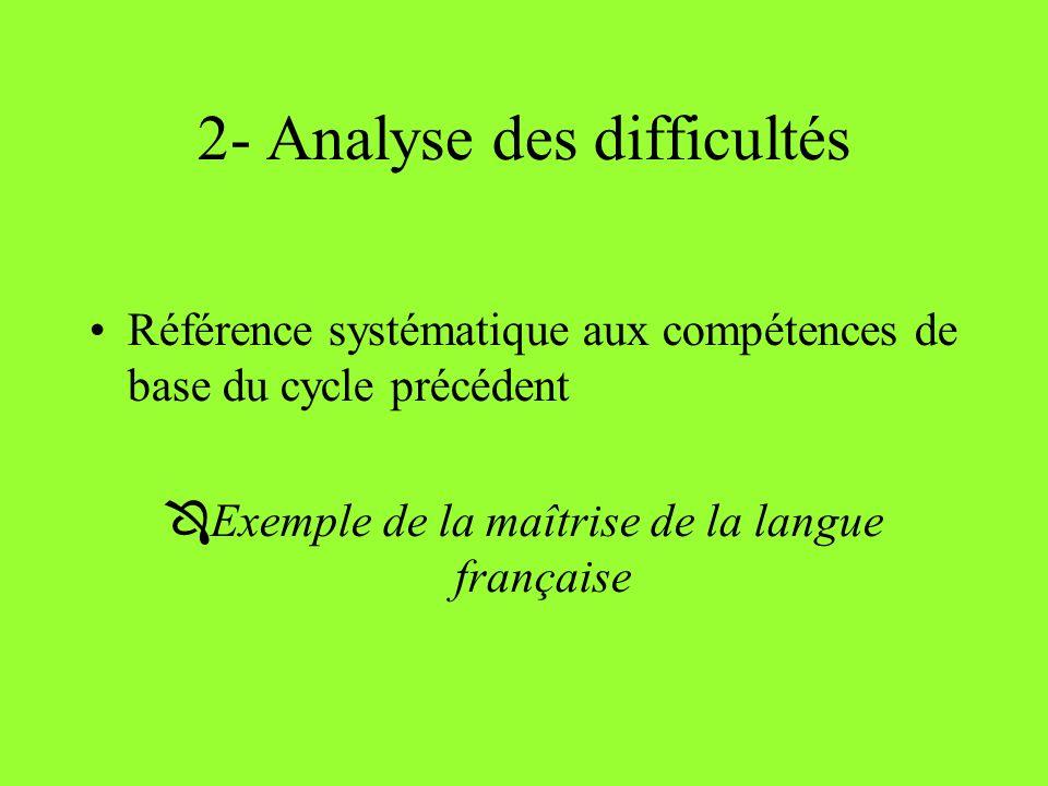 2- Analyse des difficultés Référence systématique aux compétences de base du cycle précédent Exemple de la maîtrise de la langue française