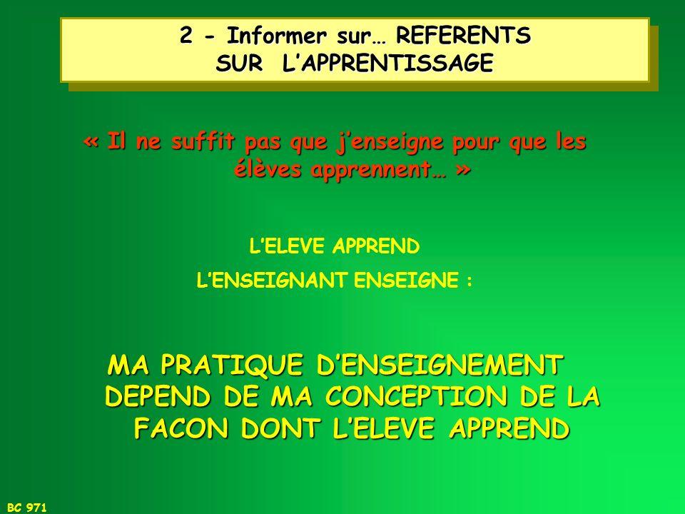 BC 971 POUR METTRE EN ŒUVRE LA STRATÉGIE RETENUE 2.INFORMER SUR LES CONCEPTS REFERENTS RETENUS 4.FAIRE EVOLUER LES OUTILS DACCOMPAGNEMENT 3.DEVELOPPER