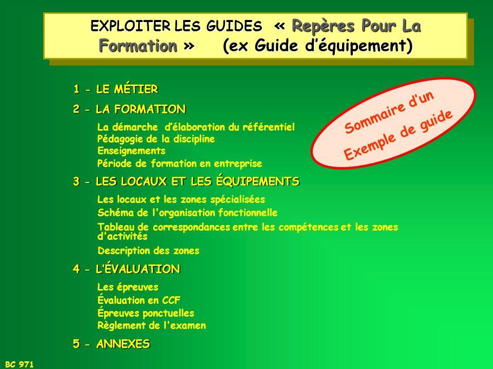 BC 971 5 Cycle 5ans professionnels E.N. MAITRISER ET EXPLOITER LE REFERENTIEL 1 Profil type dactivités professionnelles 4 RÈGLEMENT DEXAMEN DÉFINITION
